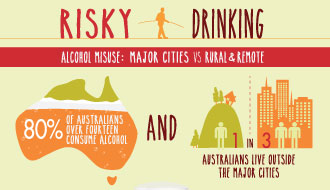 A new info graphic on risky drinking was released today.