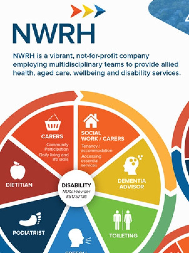 NWRH is a vibrant, not-for-profit company employing multidisciplinary teams to provide allied health, aged care, wellbeing and disability services.